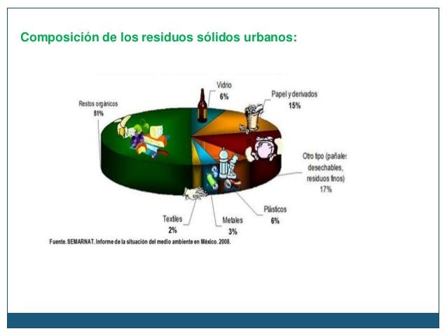 residuos-solidos-urbanos