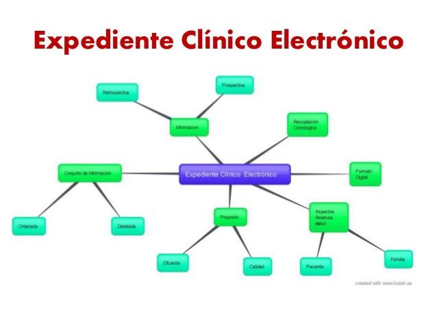 Expediente-clinico-electronico